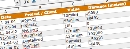 online mileage tracking software
